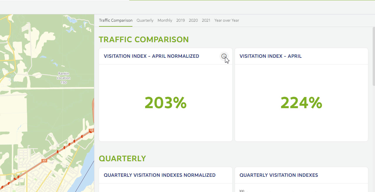 Dashboard - Info Buttons