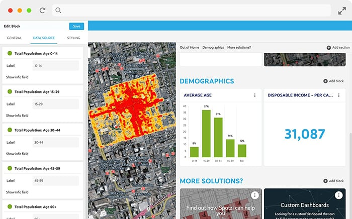 Location Intelligence Dashboards