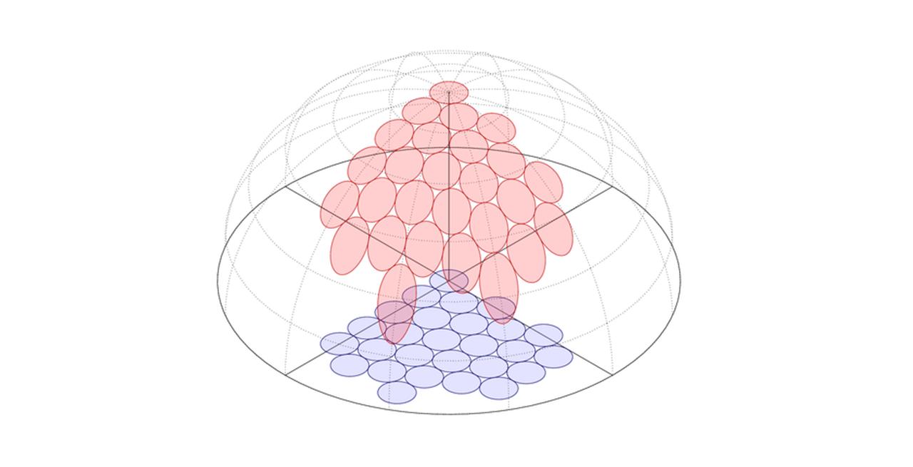 the_geom and the_geom_webmercator